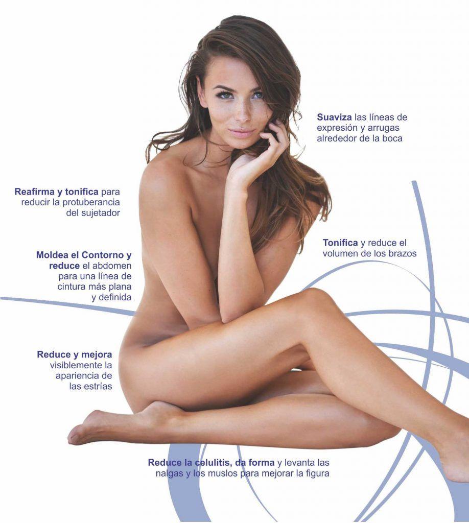 Zonas de tratamiento faciales y corporales de Venus Freeze Plus