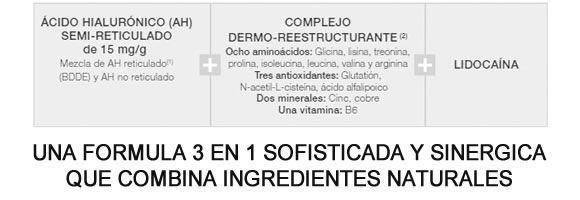 Redensity II una formula 3 en 1 sofisticada y sinérgica que combina ingredientes naturales